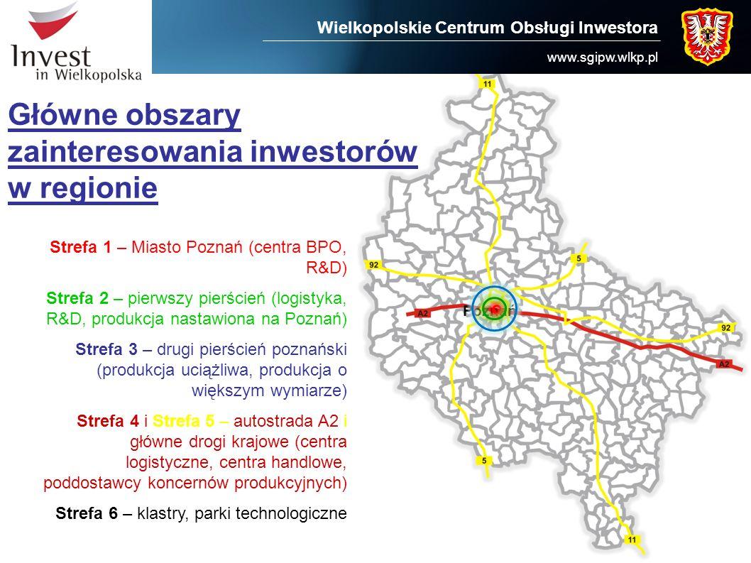 Główne obszary zainteresowania inwestorów w regionie