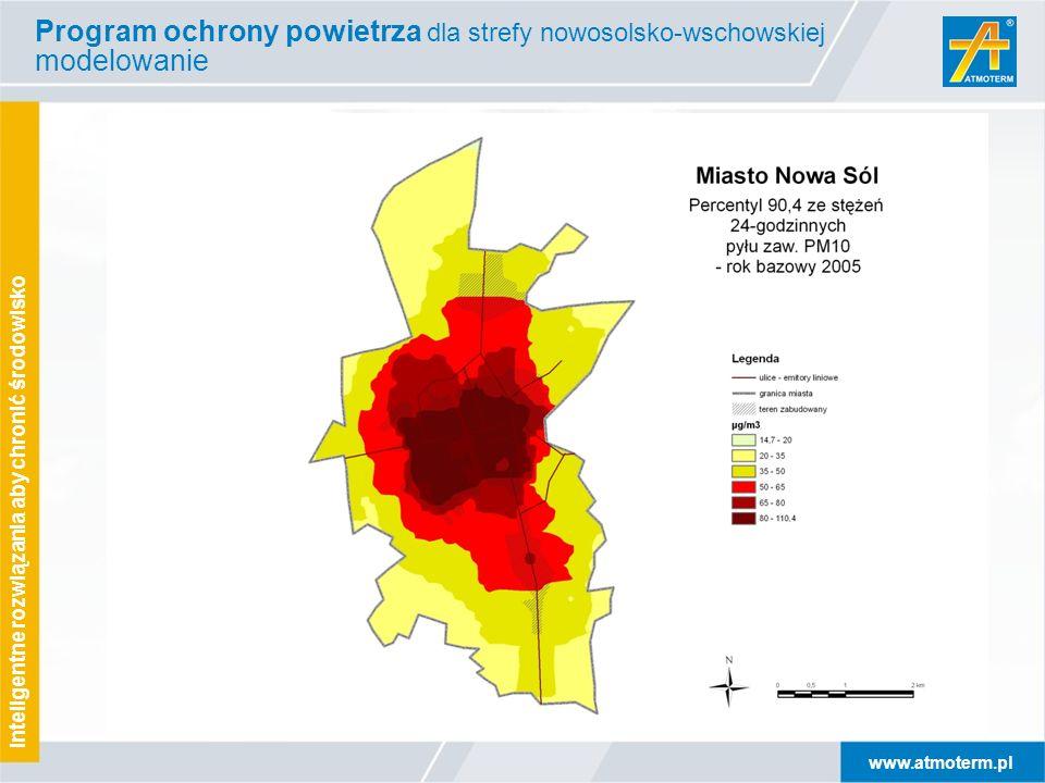 Program ochrony powietrza dla strefy nowosolsko-wschowskiej modelowanie