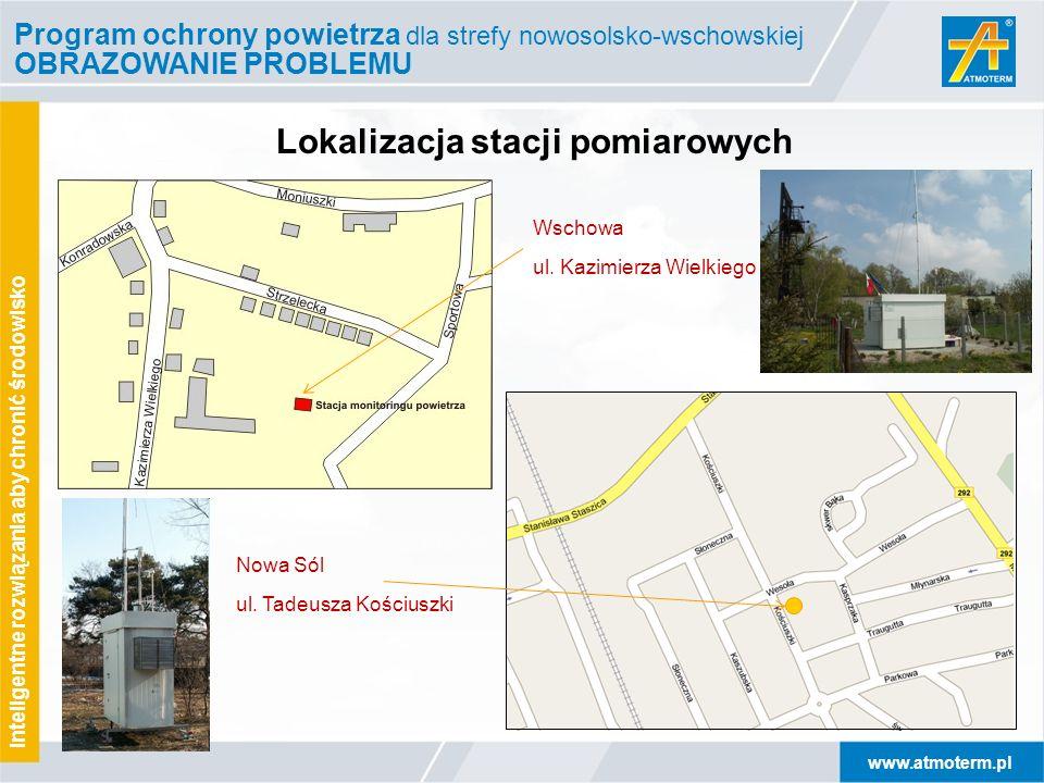 Lokalizacja stacji pomiarowych