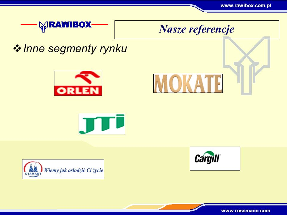 Nasze referencje Inne segmenty rynku