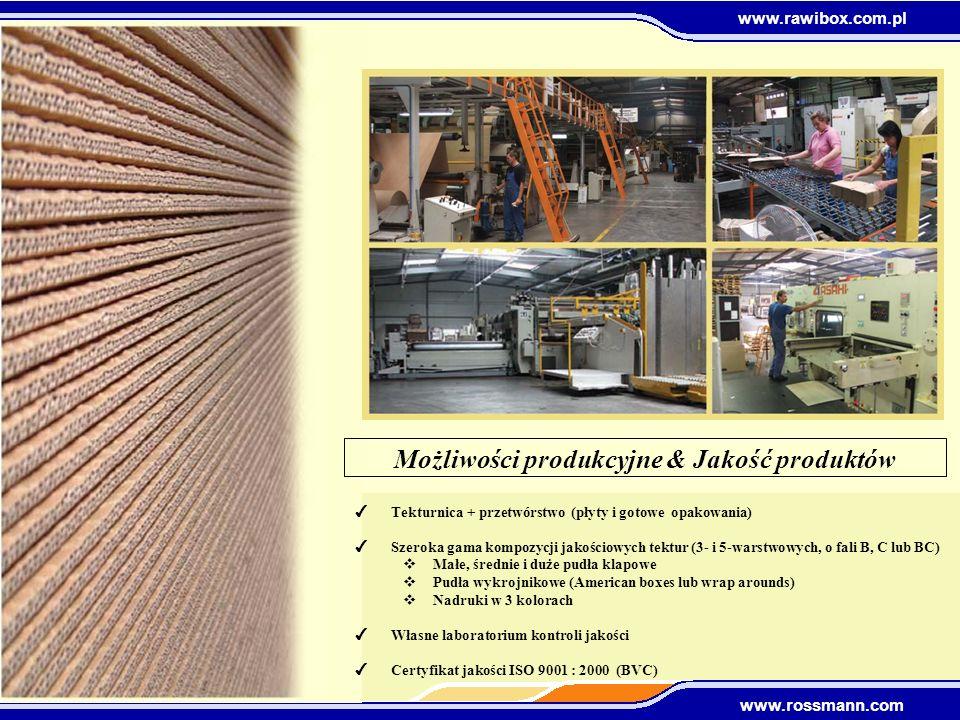 Możliwości produkcyjne & Jakość produktów