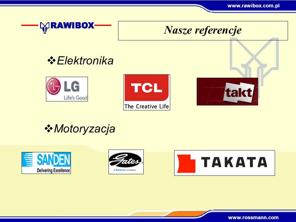 Nasze referencje Elektronika Motoryzacja