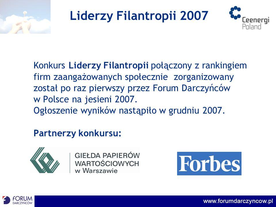 Liderzy Filantropii 2007 Konkurs Liderzy Filantropii połączony z rankingiem. firm zaangażowanych społecznie zorganizowany.