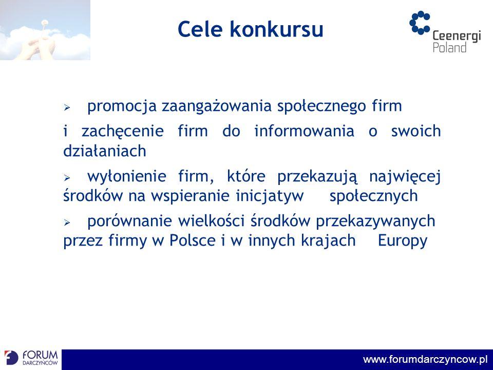 Cele konkursu promocja zaangażowania społecznego firm