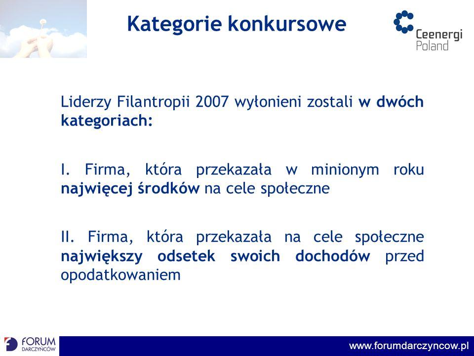 Kategorie konkursoweLiderzy Filantropii 2007 wyłonieni zostali w dwóch kategoriach: