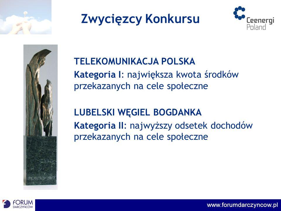 Zwycięzcy Konkursu TELEKOMUNIKACJA POLSKA