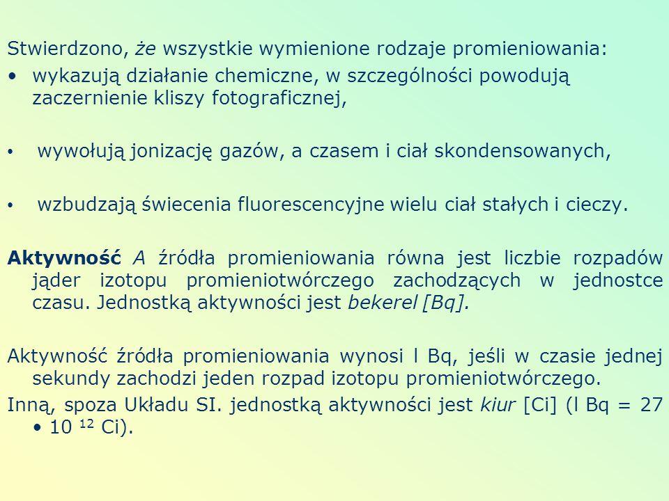 Stwierdzono, że wszystkie wymienione rodzaje promieniowania: