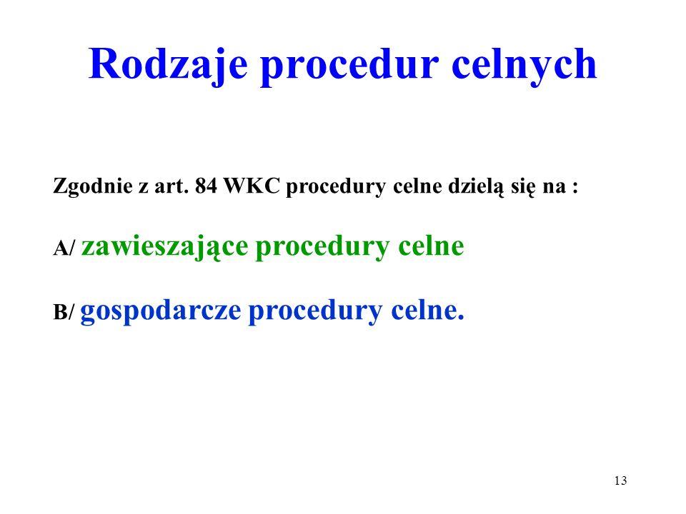 Rodzaje procedur celnych