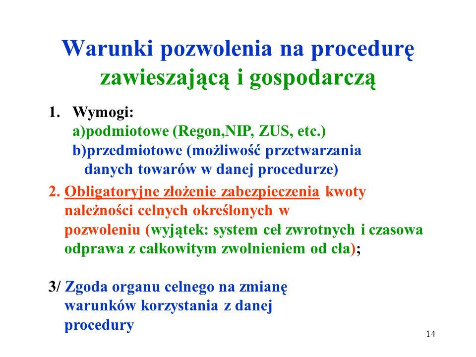 Warunki pozwolenia na procedurę zawieszającą i gospodarczą