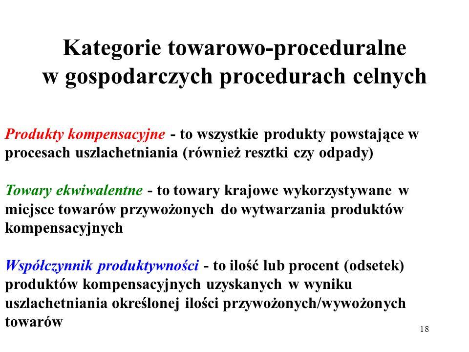 Kategorie towarowo-proceduralne w gospodarczych procedurach celnych