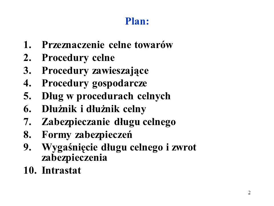 Plan: Przeznaczenie celne towarów. Procedury celne. Procedury zawieszające. Procedury gospodarcze.