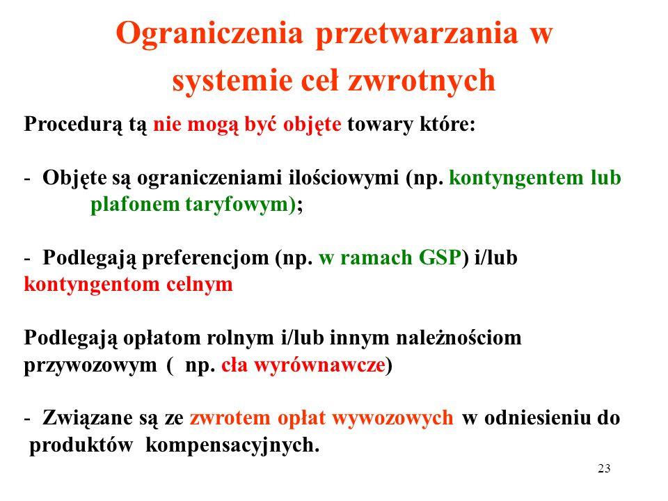 Ograniczenia przetwarzania w systemie ceł zwrotnych