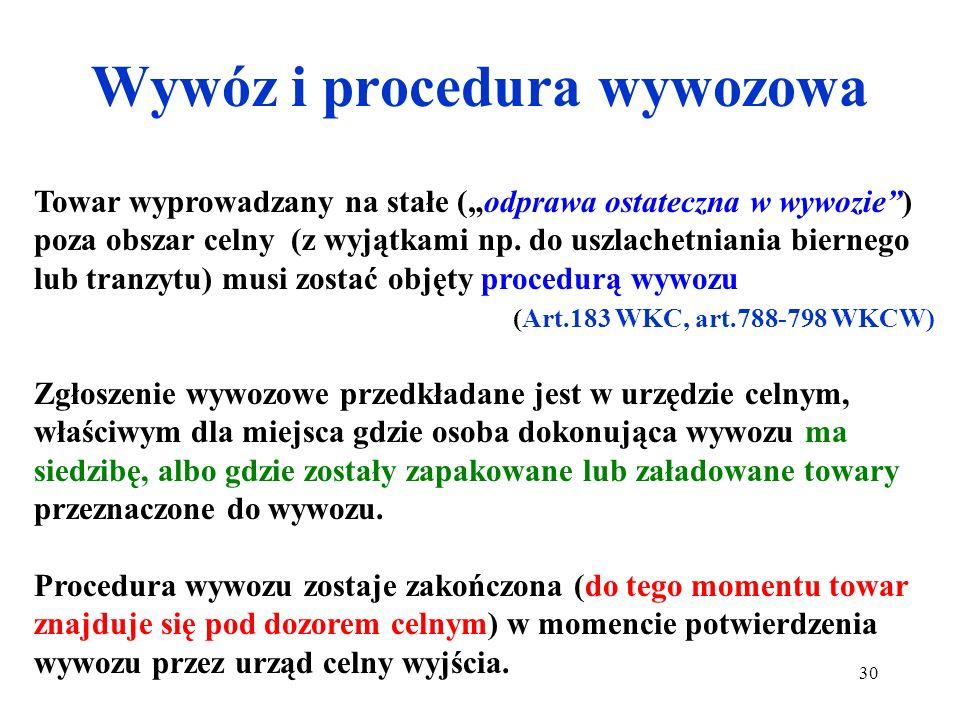 Wywóz i procedura wywozowa