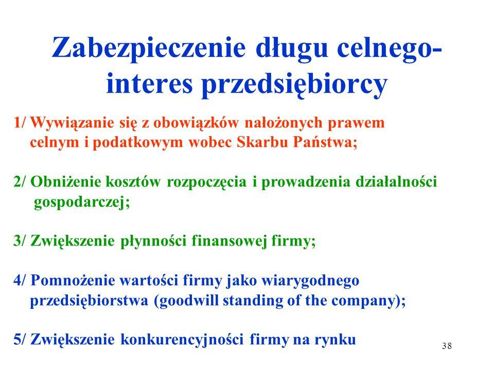 Zabezpieczenie długu celnego- interes przedsiębiorcy