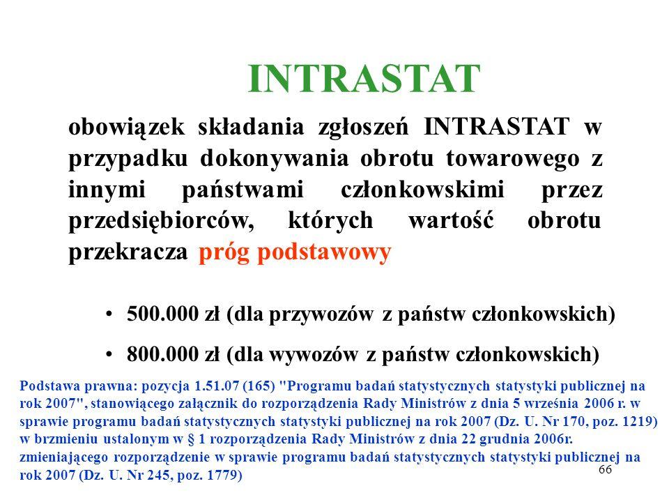 INTRASTAT