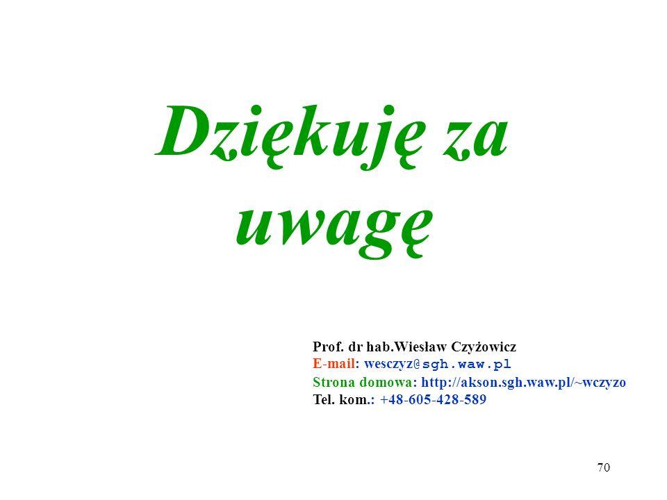 Dziękuję za uwagę Prof. dr hab.Wiesław Czyżowicz