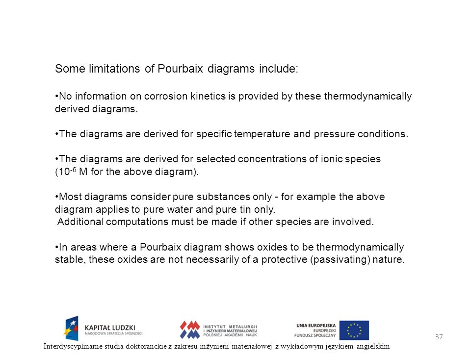 Some limitations of Pourbaix diagrams include:
