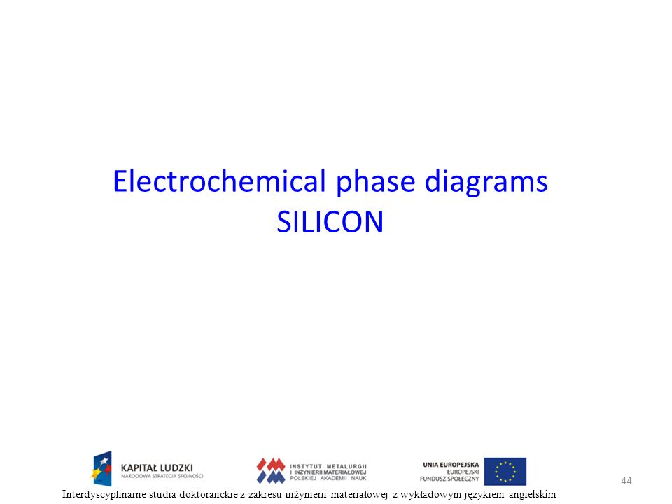 Electrochemical phase diagrams SILICON