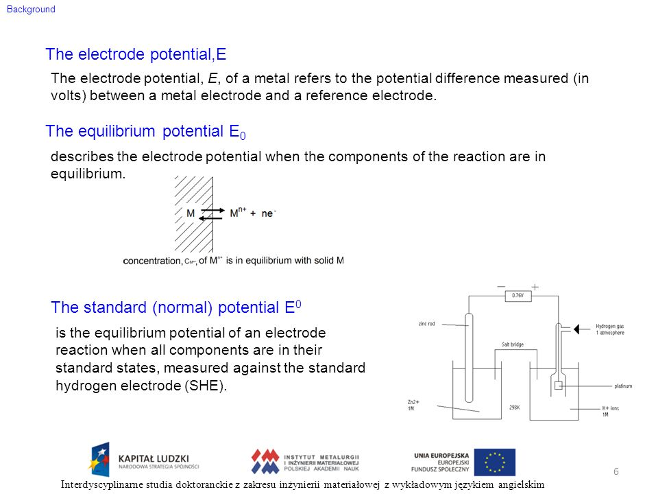 The electrode potential,E