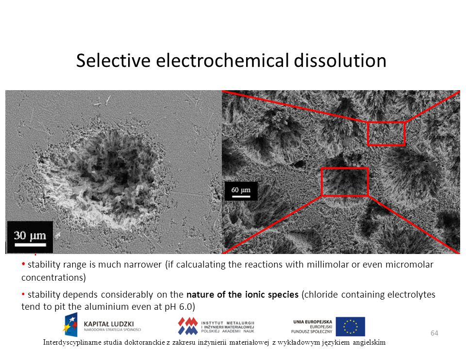 Selective electrochemical dissolution