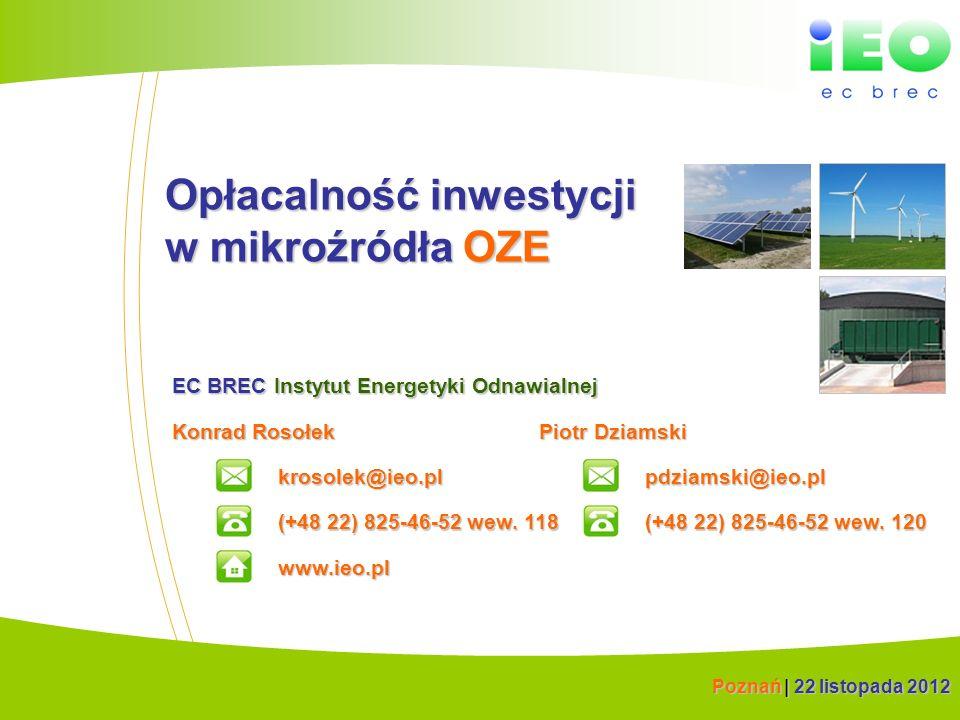 Opłacalność inwestycji w mikroźródła OZE