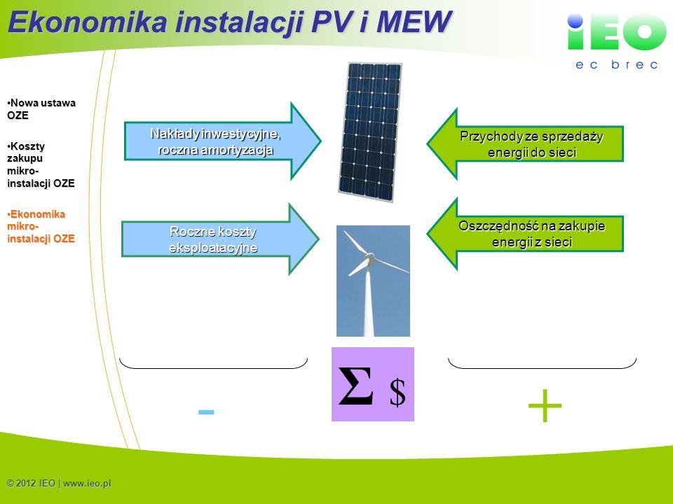 - + Σ $ Ekonomika instalacji PV i MEW