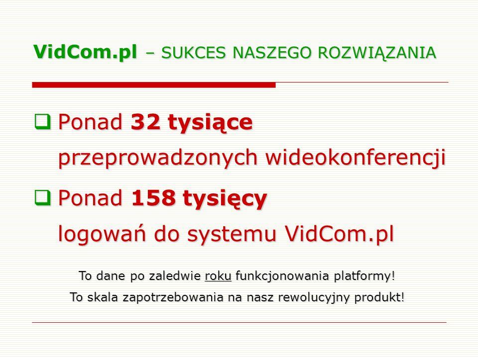 VidCom.pl – SUKCES NASZEGO ROZWIĄZANIA