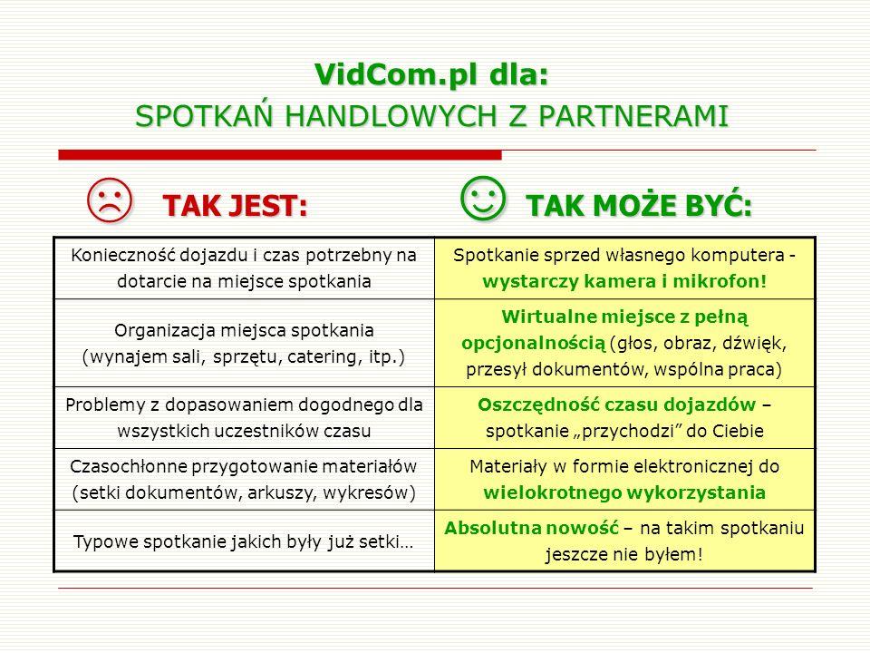 VidCom.pl dla: SPOTKAŃ HANDLOWYCH Z PARTNERAMI