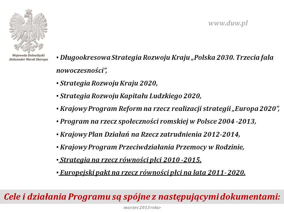 Cele i działania Programu są spójne z następującymi dokumentami: