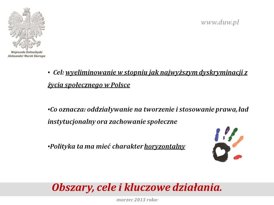 Obszary, cele i kluczowe działania. -marzec 2013 roku-