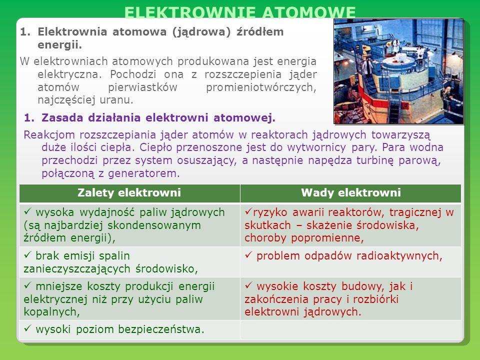 ELEKTROWNIE ATOMOWE Elektrownia atomowa (jądrowa) źródłem energii.