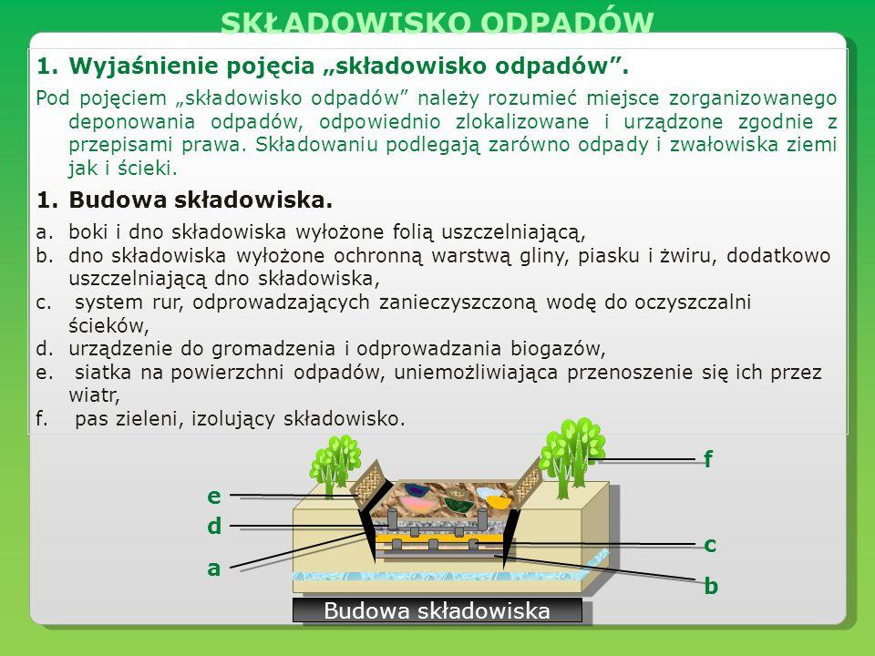 """SKŁADOWISKO ODPADÓW Wyjaśnienie pojęcia """"składowisko odpadów ."""