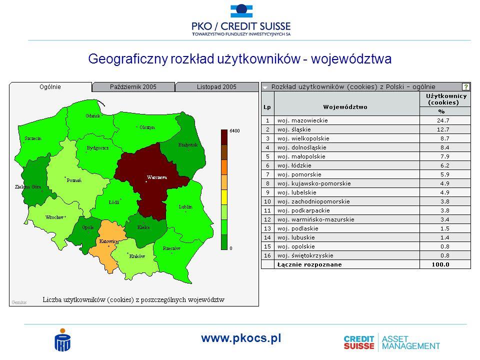 Geograficzny rozkład użytkowników - województwa