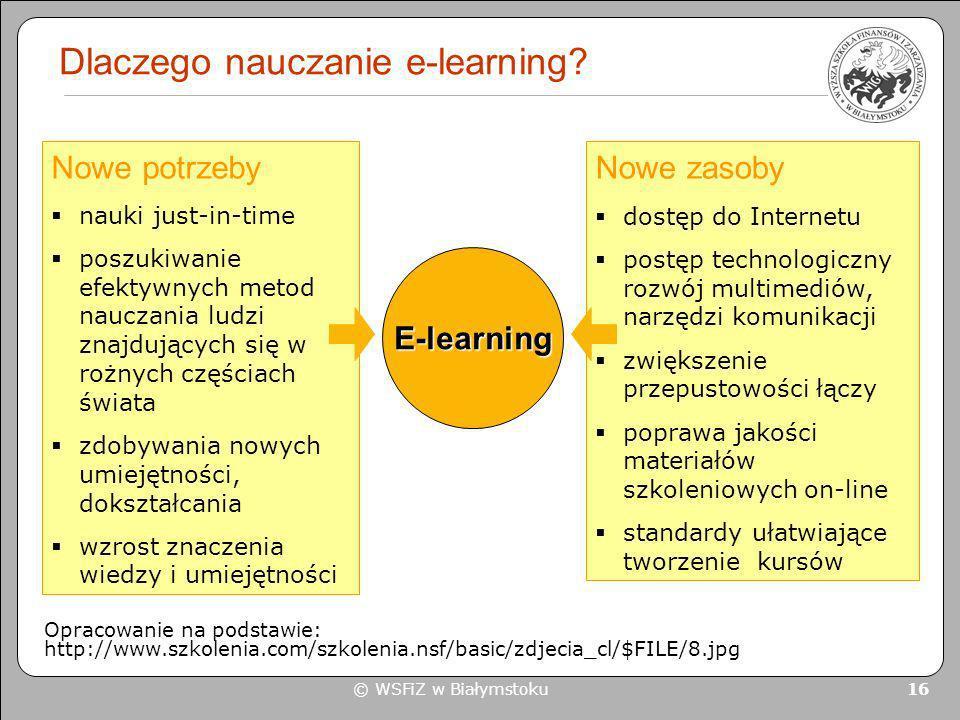 Dlaczego nauczanie e-learning