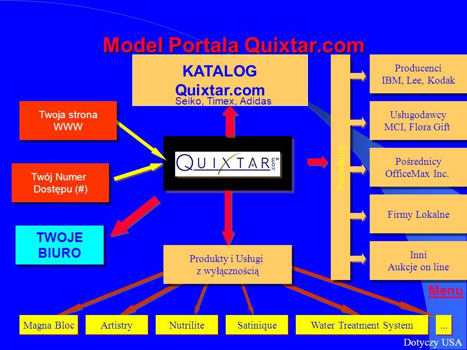 Model Portala Quixtar.com