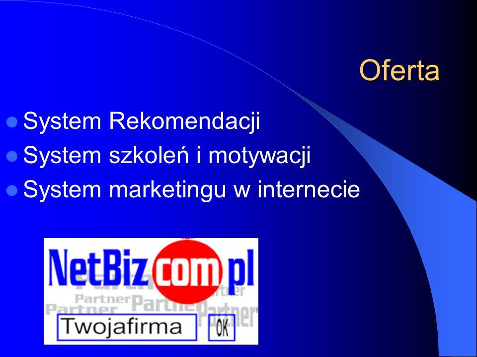 Oferta System Rekomendacji System szkoleń i motywacji