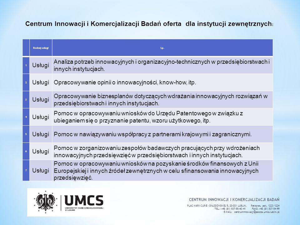 Centrum Innowacji i Komercjalizacji Badań oferta dla instytucji zewnętrznych: