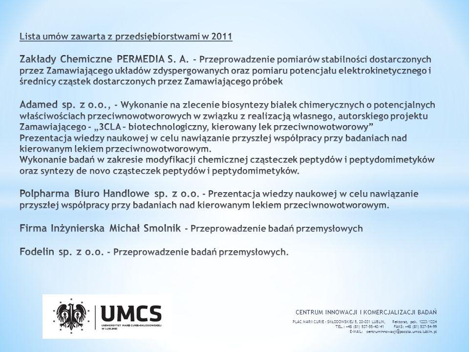 """Lista umów zawarta z przedsiębiorstwami w 2011 Zakłady Chemiczne PERMEDIA S. A. - Przeprowadzenie pomiarów stabilności dostarczonych przez Zamawiającego układów zdyspergowanych oraz pomiaru potencjału elektrokinetycznego i średnicy cząstek dostarczonych przez Zamawiającego próbek Adamed sp. z o.o., - Wykonanie na zlecenie biosyntezy białek chimerycznych o potencjalnych właściwościach przeciwnowotworowych w związku z realizacją własnego, autorskiego projektu Zamawiającego - """"3CLA – biotechnologiczny, kierowany lek przeciwnowotworowy Prezentacja wiedzy naukowej w celu nawiązanie przyszłej współpracy przy badaniach nad kierowanym lekiem przeciwnowotworowym. Wykonanie badań w zakresie modyfikacji chemicznej cząsteczek peptydów i peptydomimetyków oraz syntezy de novo cząsteczek peptydów i peptydomimetyków. Polpharma Biuro Handlowe sp. z o.o. - Prezentacja wiedzy naukowej w celu nawiązanie przyszłej współpracy przy badaniach nad kierowanym lekiem przeciwnowotworowym. Firma Inżynierska Michał Smolnik - Przeprowadzenie badań przemysłowych Fodelin sp. z o.o. - Przeprowadzenie badań przemysłowych."""