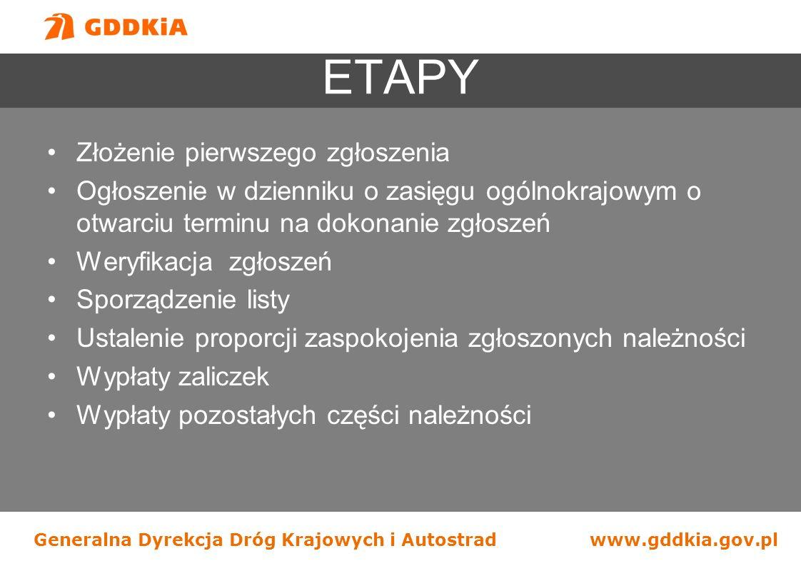 ETAPY Złożenie pierwszego zgłoszenia