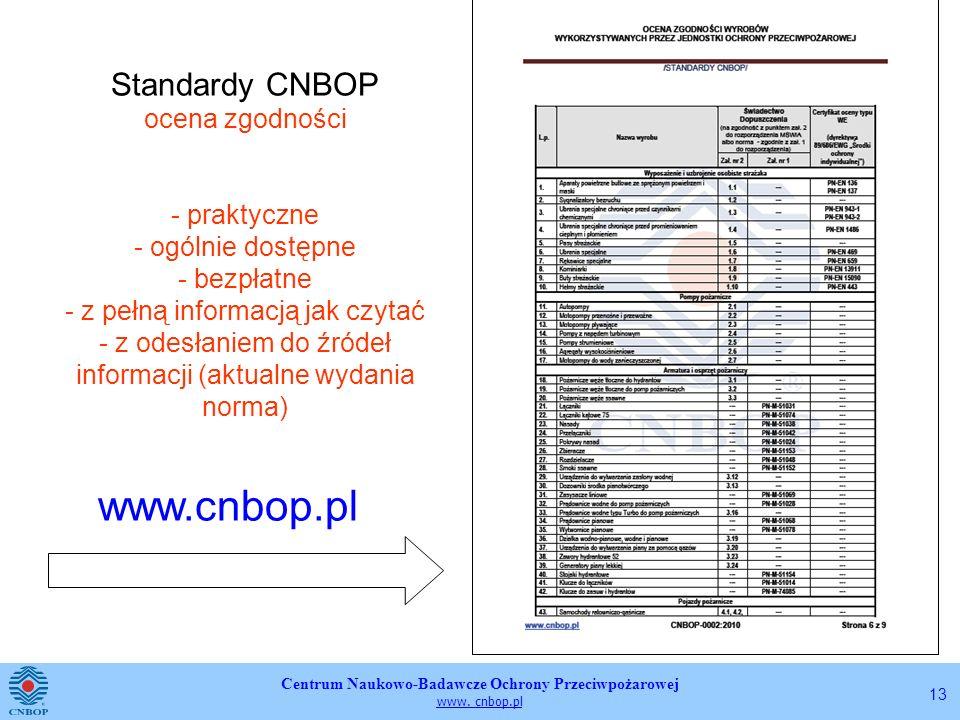 Standardy CNBOP ocena zgodności - praktyczne - ogólnie dostępne - bezpłatne - z pełną informacją jak czytać - z odesłaniem do źródeł informacji (aktualne wydania norma)