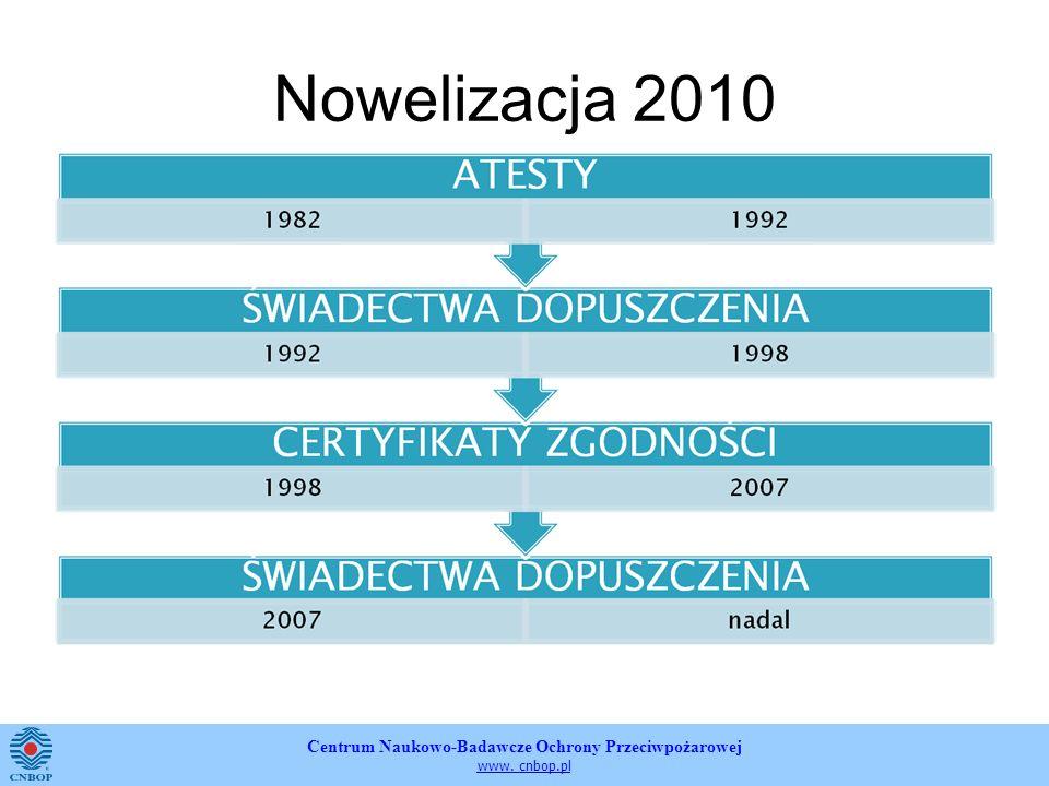 Nowelizacja 2010
