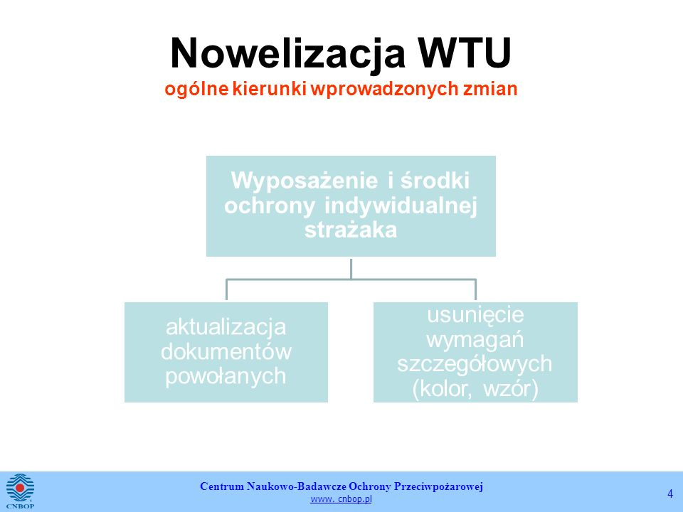 Nowelizacja WTU ogólne kierunki wprowadzonych zmian