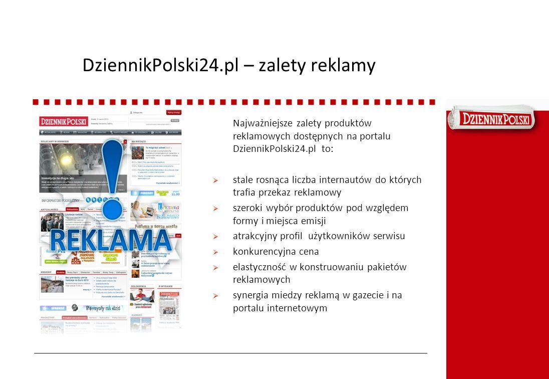 DziennikPolski24.pl – zalety reklamy