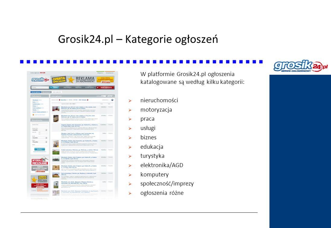 Grosik24.pl – Kategorie ogłoszeń