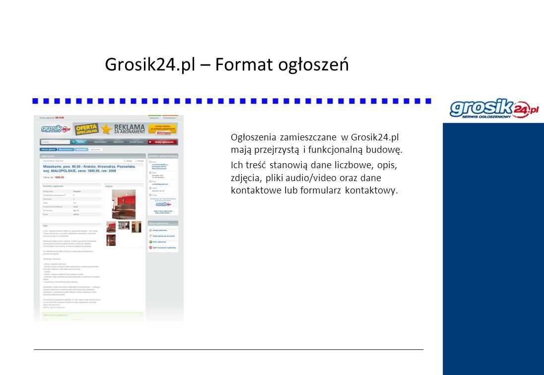 Grosik24.pl – Format ogłoszeń