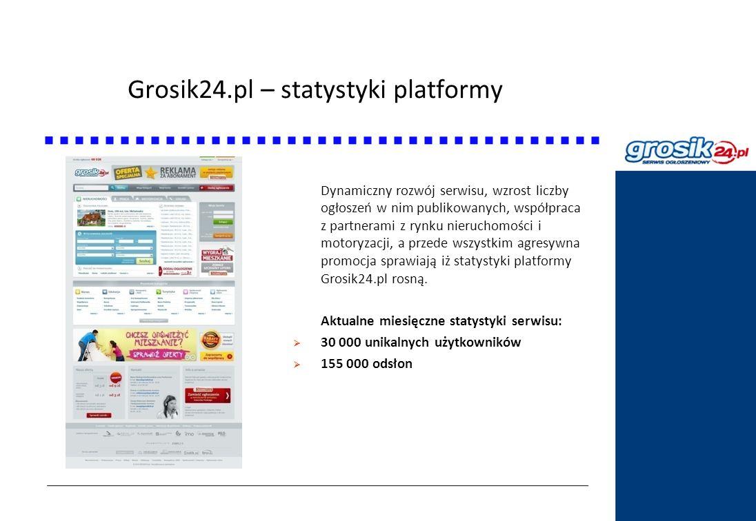 Grosik24.pl – statystyki platformy