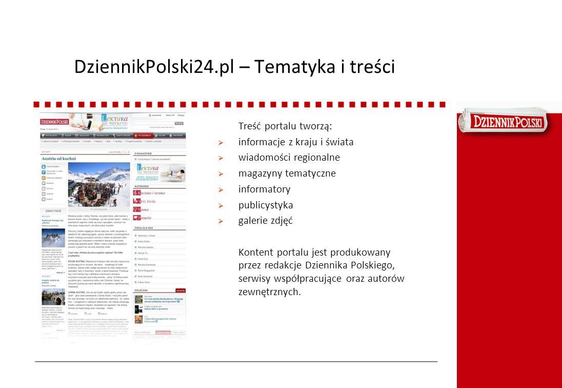 DziennikPolski24.pl – Tematyka i treści