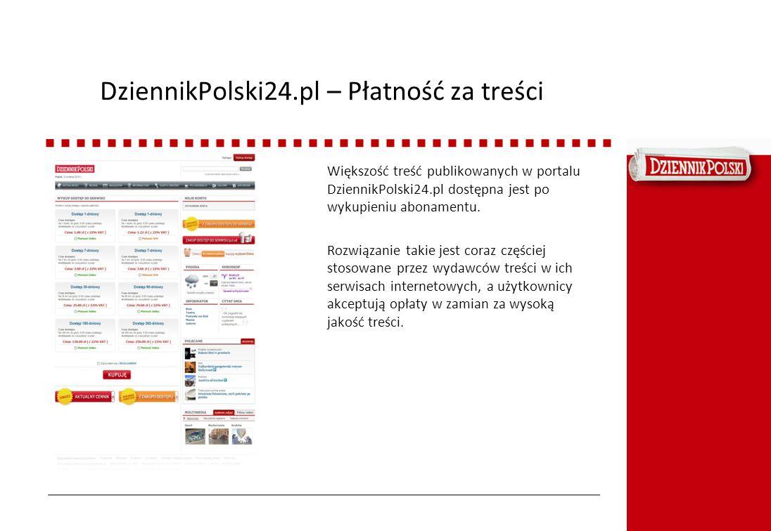DziennikPolski24.pl – Płatność za treści