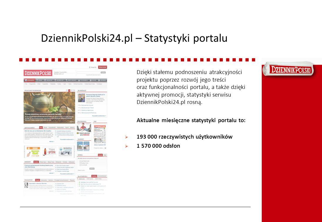 DziennikPolski24.pl – Statystyki portalu