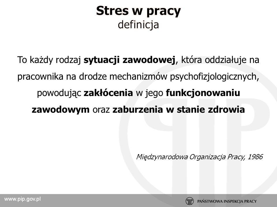 Stres w pracy definicja